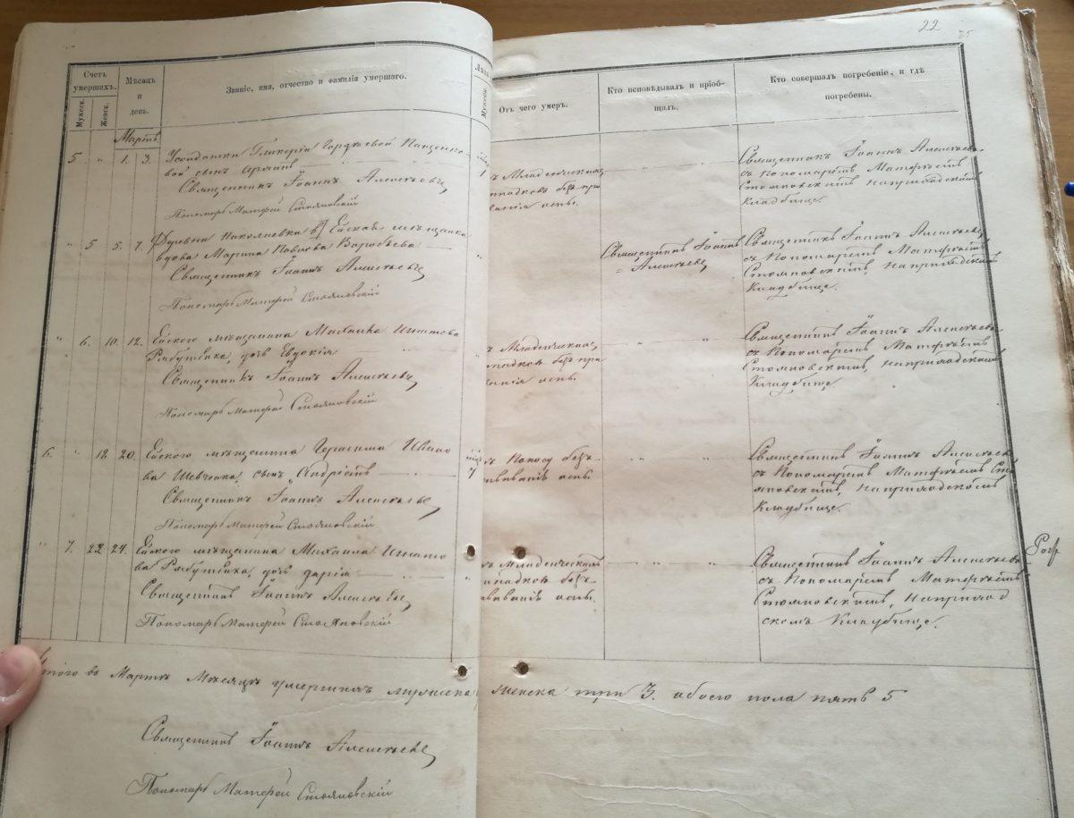 Метрическая книга часть 3 об умерших по селу Ейское укрепление за  1863 год. Метрической