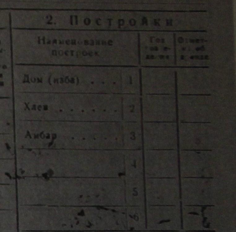 Похозяйственная Книга Попова Николая Алексеевича 2 пункт постройки