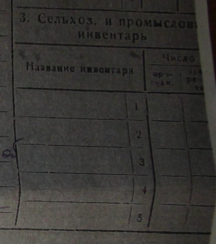 Похозяйственная Книга Попова Николая Алексеевича 3 пункт инвентарь