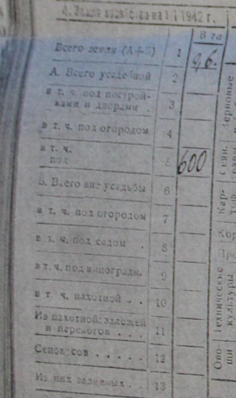Похозяйственная Книга Попова Николая Алексеевича 4 пункт земля