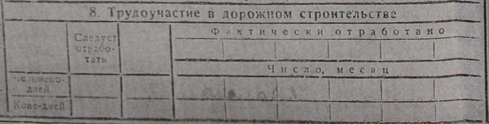 Похозяйственная Книга Попова Николая Алексеевича 8 пункт трудоучастие в дорожном строительстве