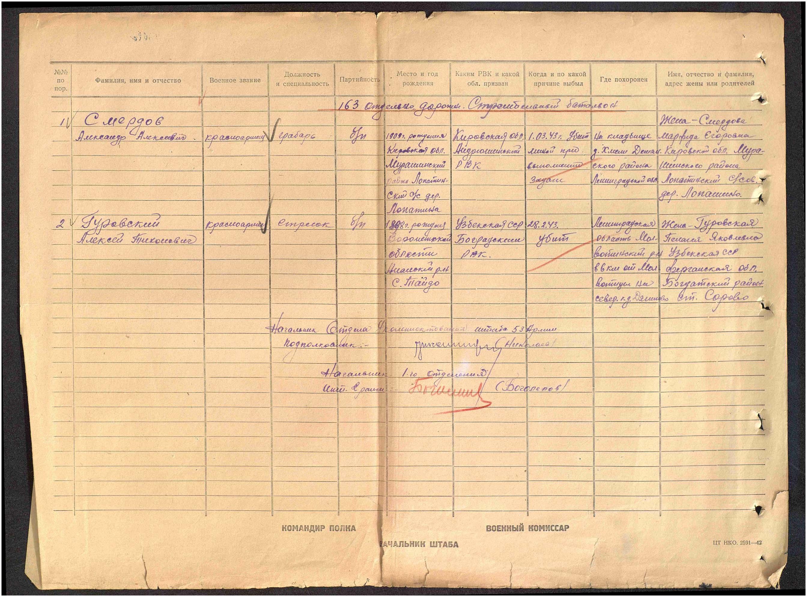 Донесение о гибели Смердова Алексея Александровича, 163 отдельный дорожный строительный батальон. Список безвозвратных потерь с 1.03 по 20.03.1943 года.. Смердов