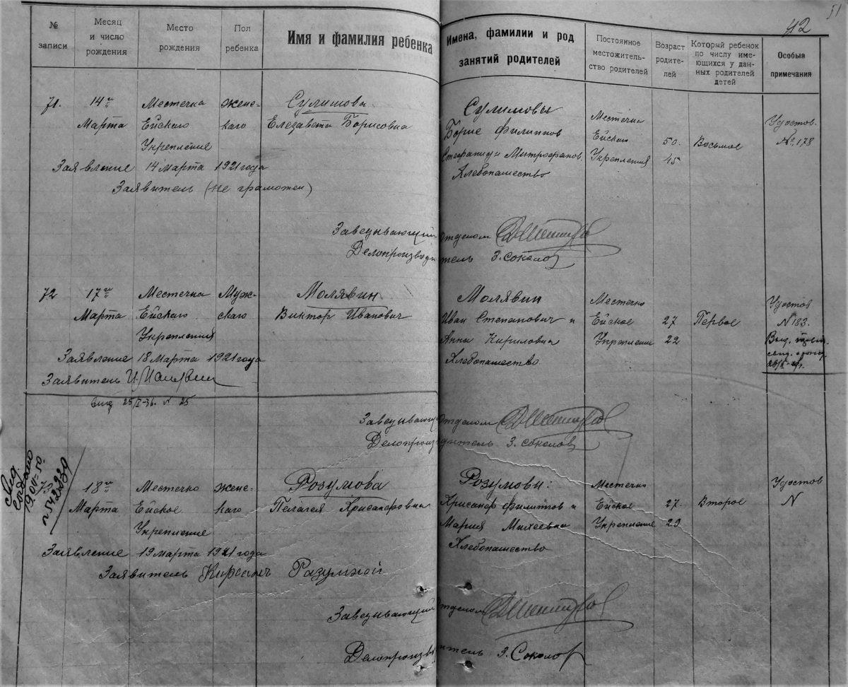 Книги ЗАГС о рождении 1921 год Ейское укрепление Встречаются фамилии Сулимов, Молявин, Разумов пример книги ЗАГС
