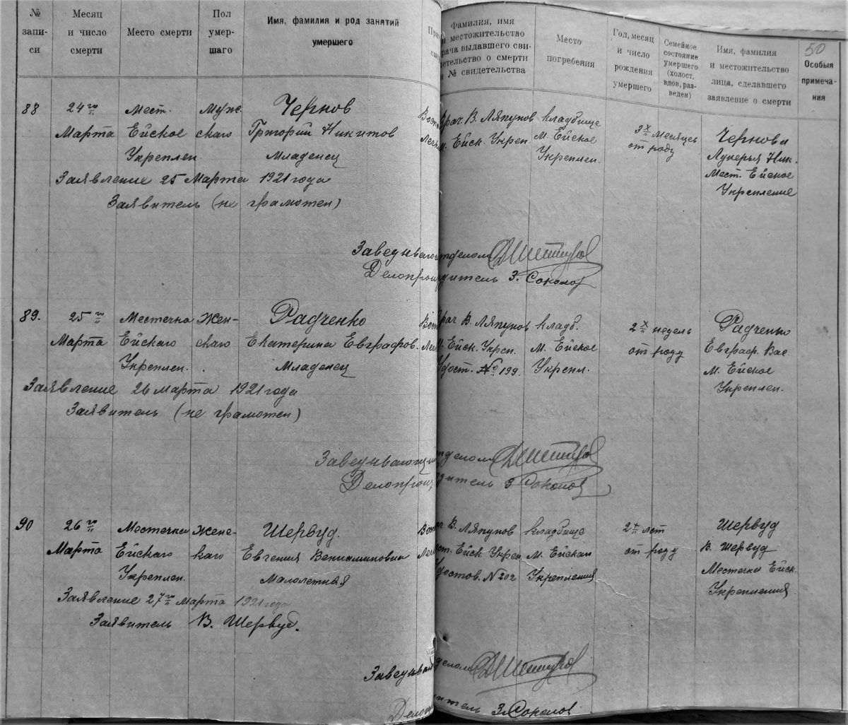 Книги ЗАГС о смерти 1921 год Ейское укрепление Встречаются фамилии Чернов, Радченко, Шервуд