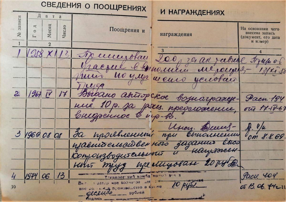 Трудовая книжка Сериков Павел Степанович сведения о награждениях и поощрениях
