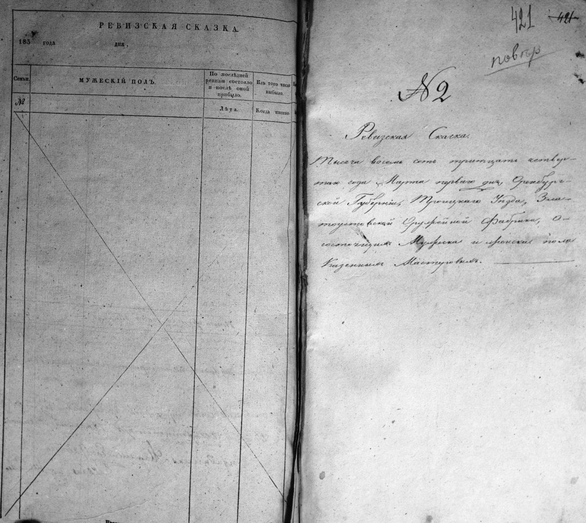 Ревизская сказка Златоустовская оружейная фабрика 1834 год обложка. Златоустовского.