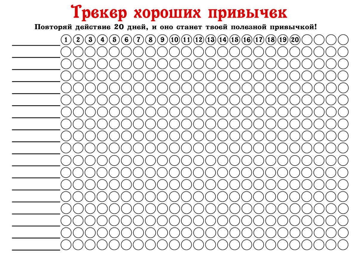 Шаблон универсального трекера привычек для достижения своей цели за 20 дней