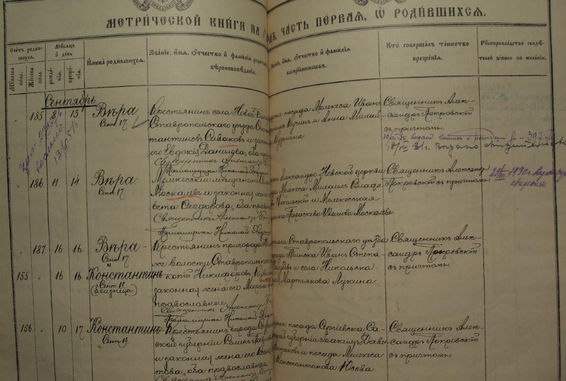 В актовой записи метрической книги присутствуют записи ручкой о выдаче свидетельств о рождении и даты выдачи. Отметки в метрической книге о близнецах. Обратите внимание на повтор имен.