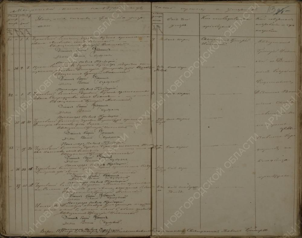 3 часть метрической книги, записи о смерти, 1870 год, Новгородский уезд, Черновская волость