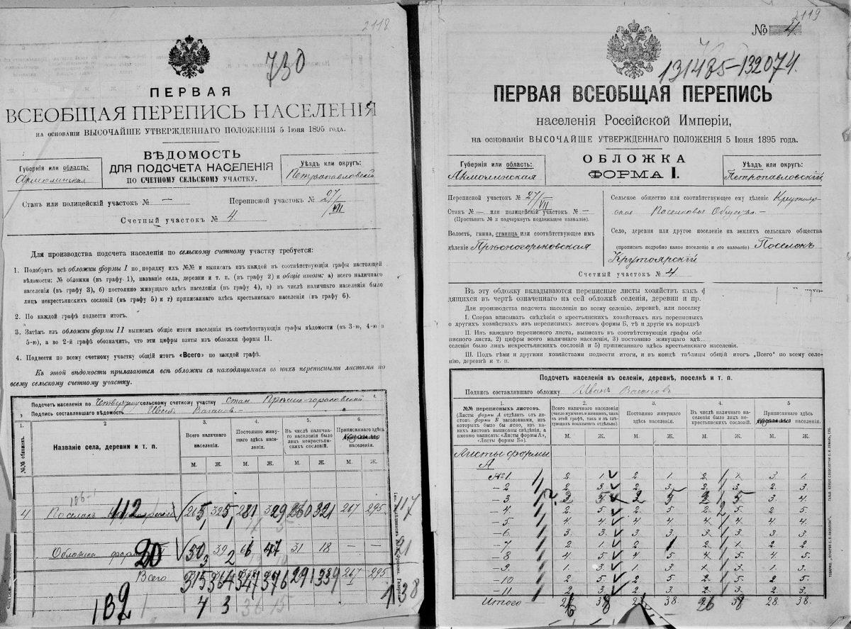 Ведомость для подсчета населения в Первой Всеобщей переписи 1897 года