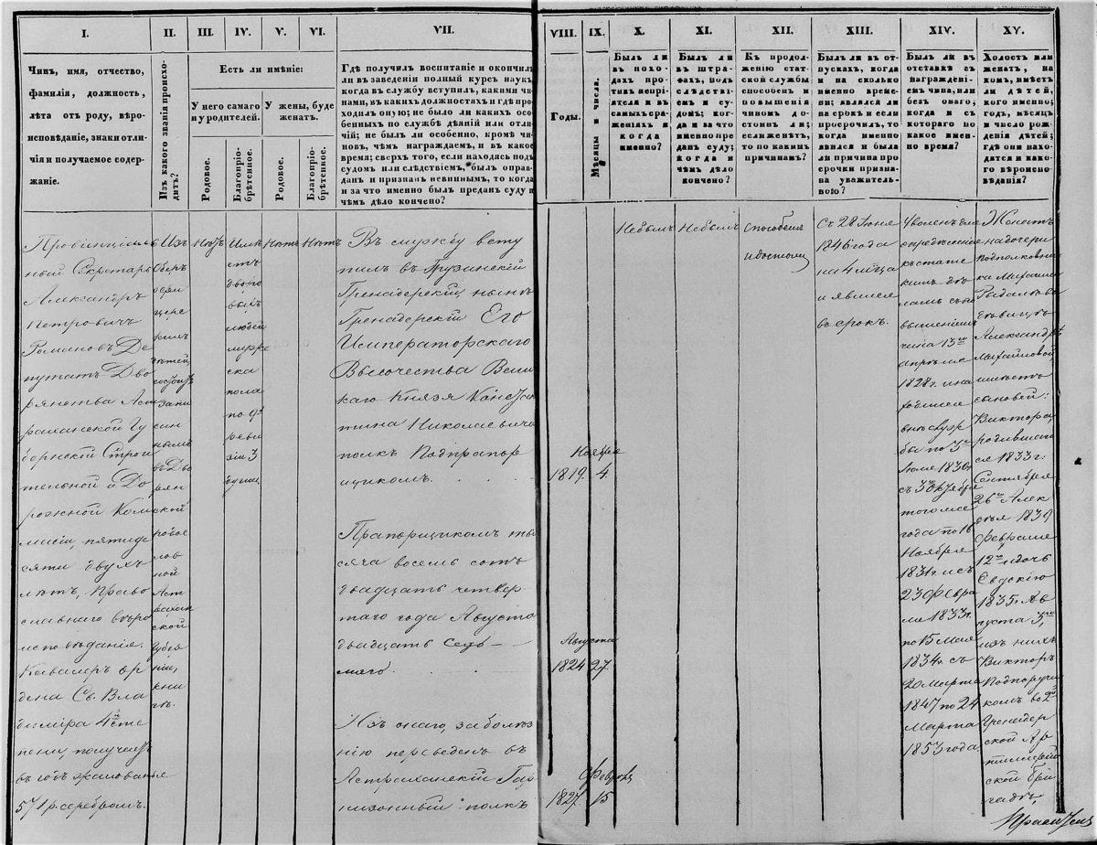 Послужной список от 4 марта 1857 год Астраханская губерния Александра Петровича Романова