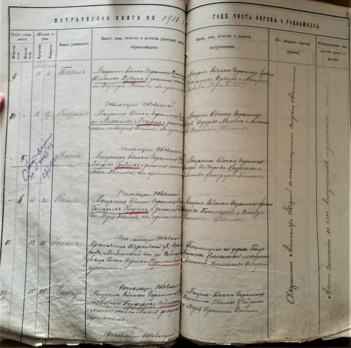 Метрические записи Ейское укрепление за 1918 год, часть о родившихся