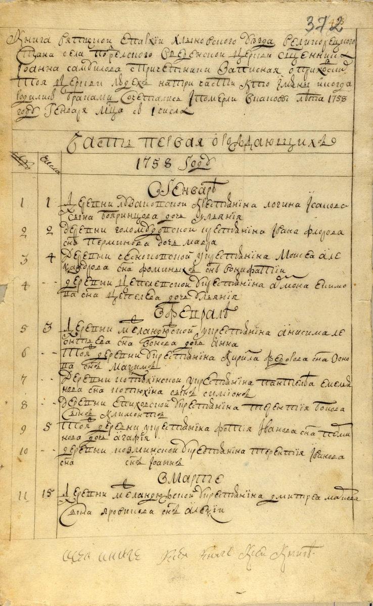 Часть 1 о рождающихся, регистрировавшихся в 18 веке в метрических книгах. ГАКО ф.-237-оп.-75-д.-13-л.-372