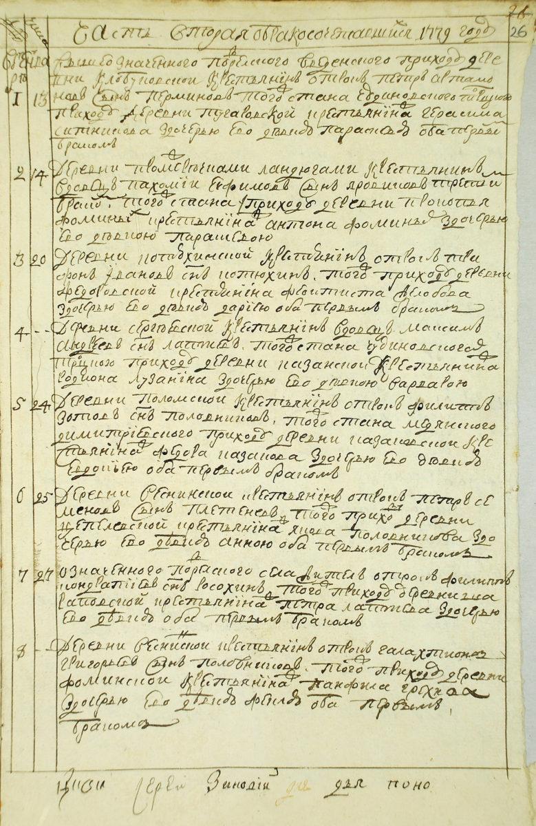 Метрическая запись о сочетавшихся браком в 1779 году, Вятская губерния. ГАКО ф.-237-оп.-75-д.-38-л.-26