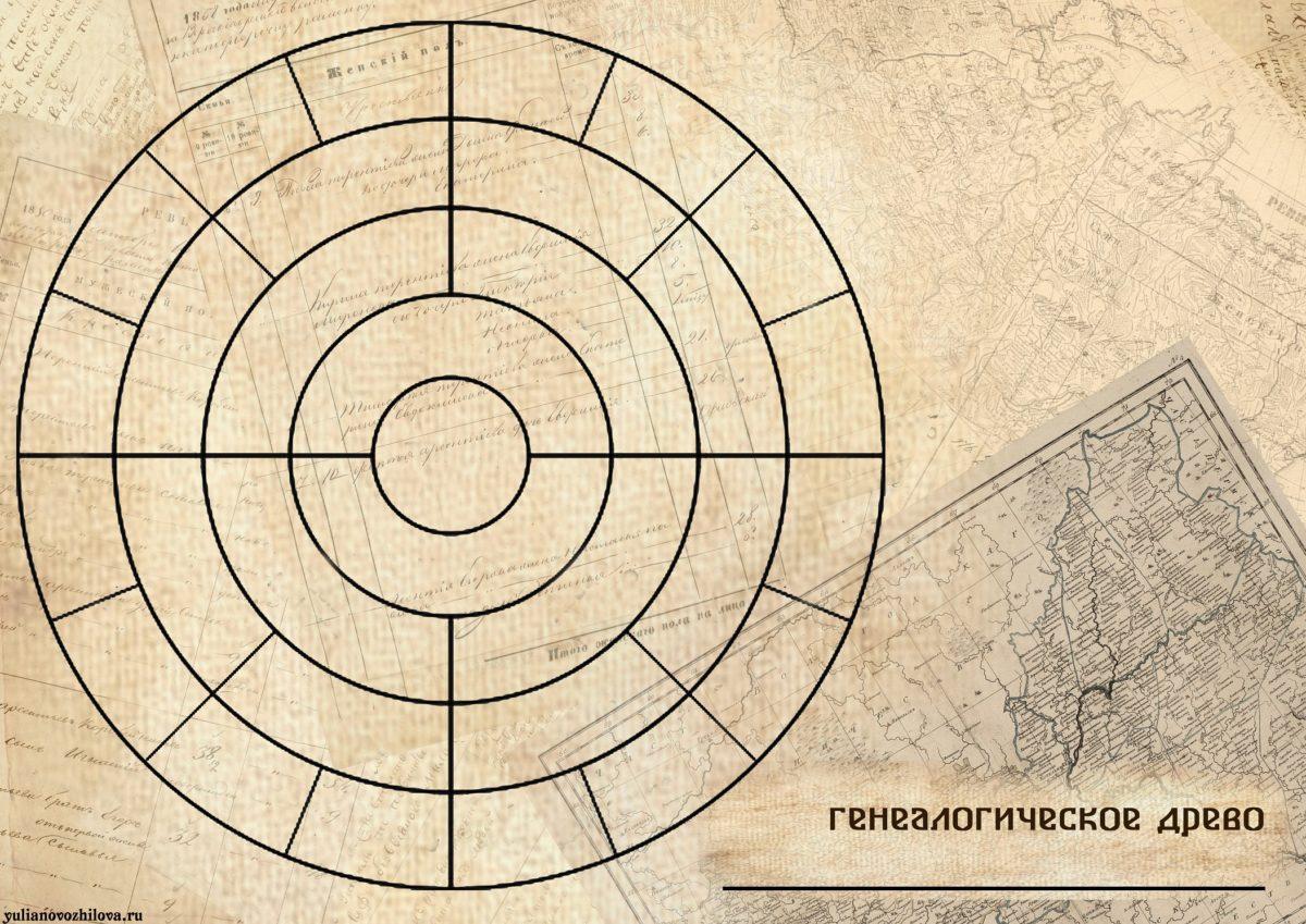 Круговое генеалогическое древо для самостоятельного заполнения Скачать
