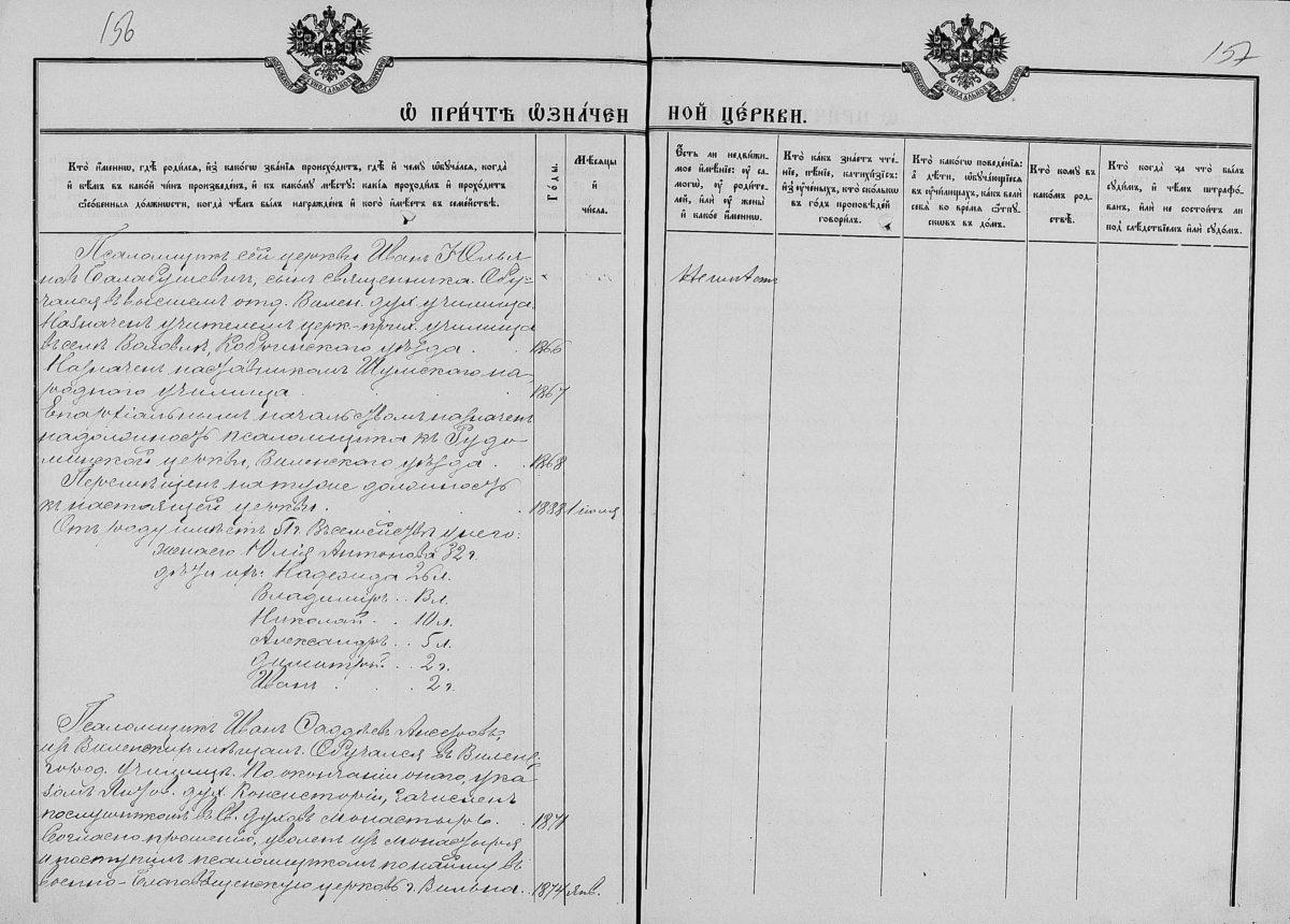 Информация о послужном списке псаломщика из клировой ведомости Литовской духовной консистории