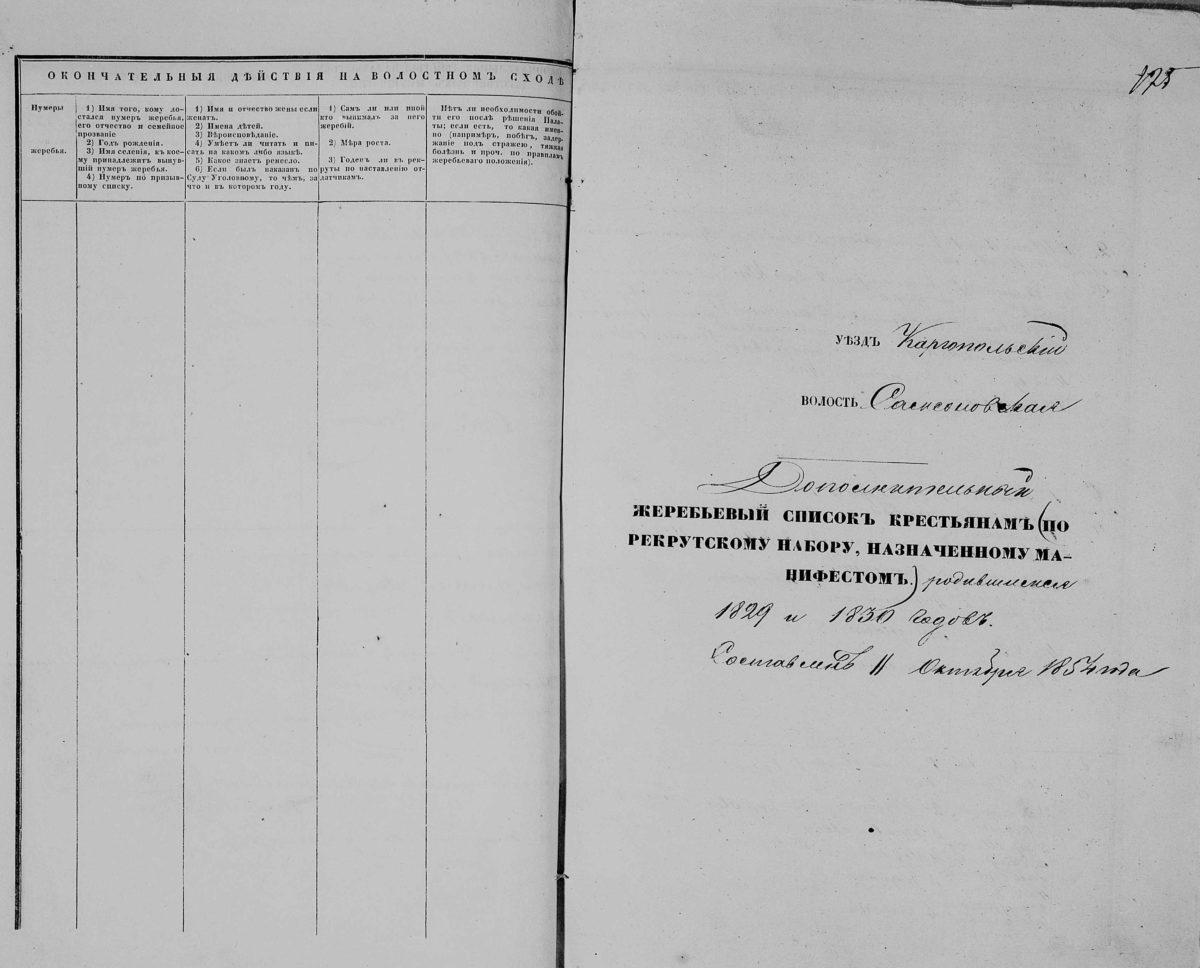 Жеребьевый список крестьян по рекрутскому набору, назначенному Манифестом, для родившихся в 1829 и 1830 годах. (составлен 11 октября 1854 года)