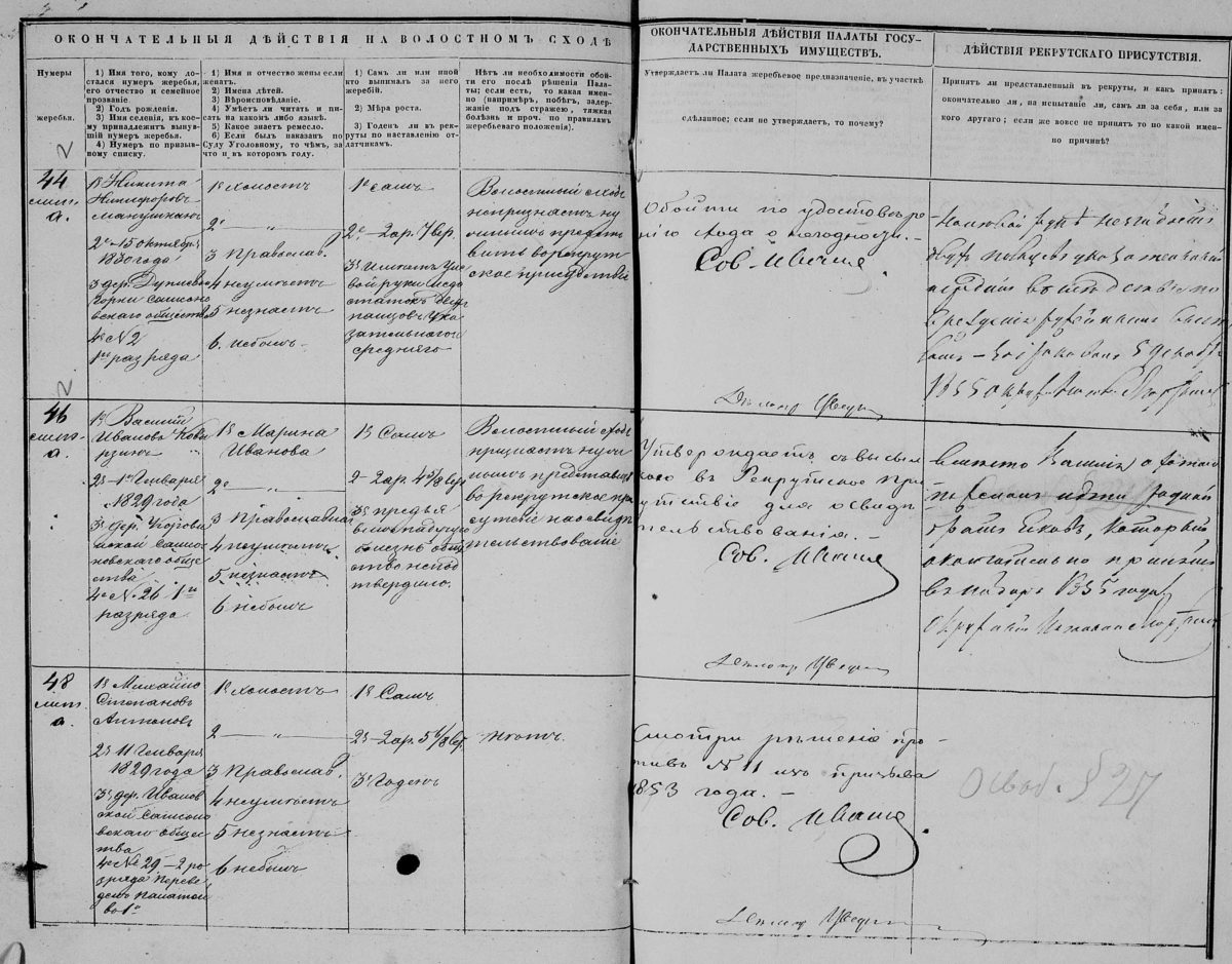 Жеребьевый список крестьян по рекрутскому набору, назначенному Манифестом, для родившихся в 1829 и 1830 годах. (составлен 11 октября 1854 года)  Подробности о рекрутах и их семьях