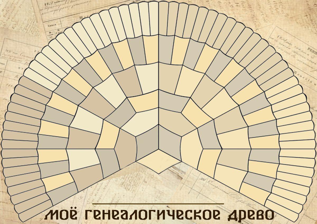 Круговое генеалогическое древо - шаблон для самостоятельного заполнения.