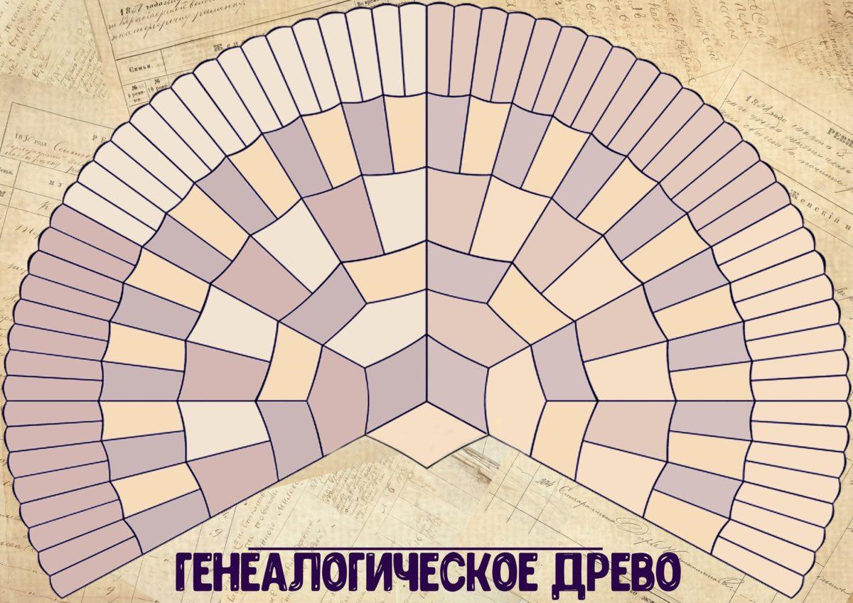 Шаблон генеалогического древа для самостоятельного заполнения. Предназначен для внесения только прямых предков.