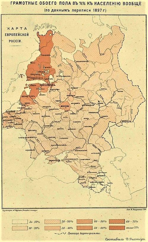 Статистика по грамотности населения Российской империи по результатам переписи населения в 1897 году. Образование за рубежом было привилегией дворянства и купечества