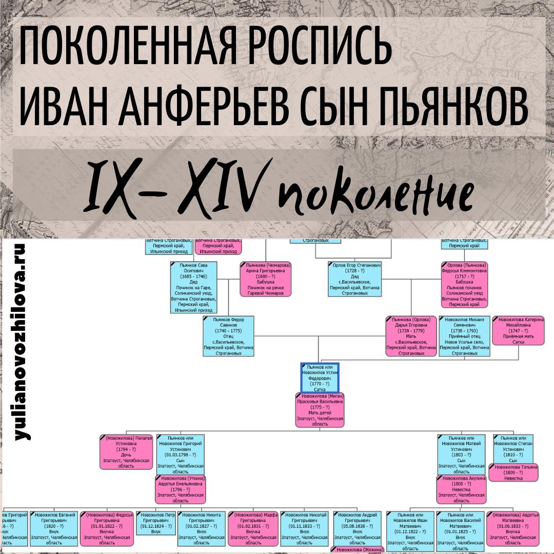 Поколения семьи Новожиловых IX- XVI. Потомки Пьянкова Ивана Анферьева