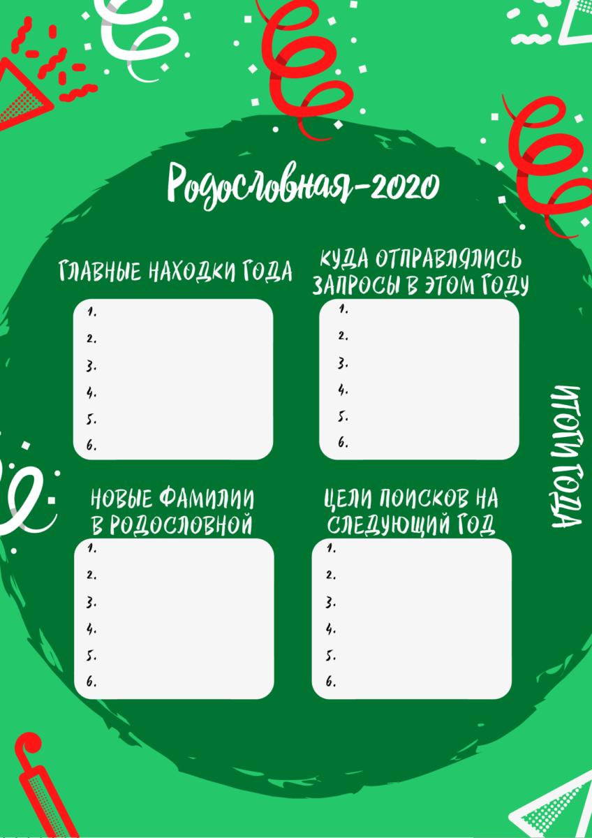 Подвести итоги 2020 года. Родословная