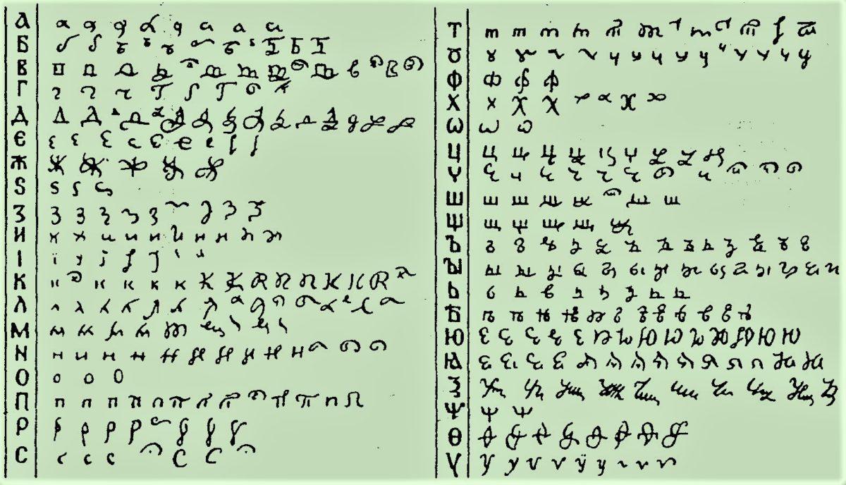 алфавит древнерусская скоропись