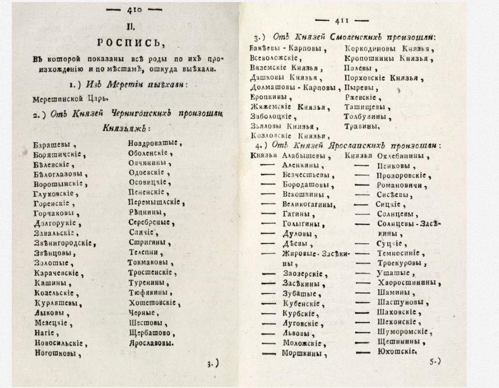 Что узнать о предках по фамилии: книга дворянских родов