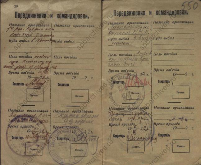 Передвижения и командировки членов партии большевиков в 1920-е годы