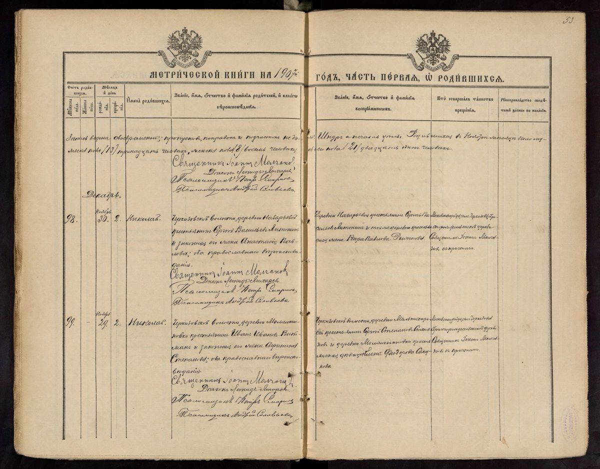 Метрические записи села Черкизово. 1907 год. Часть 4