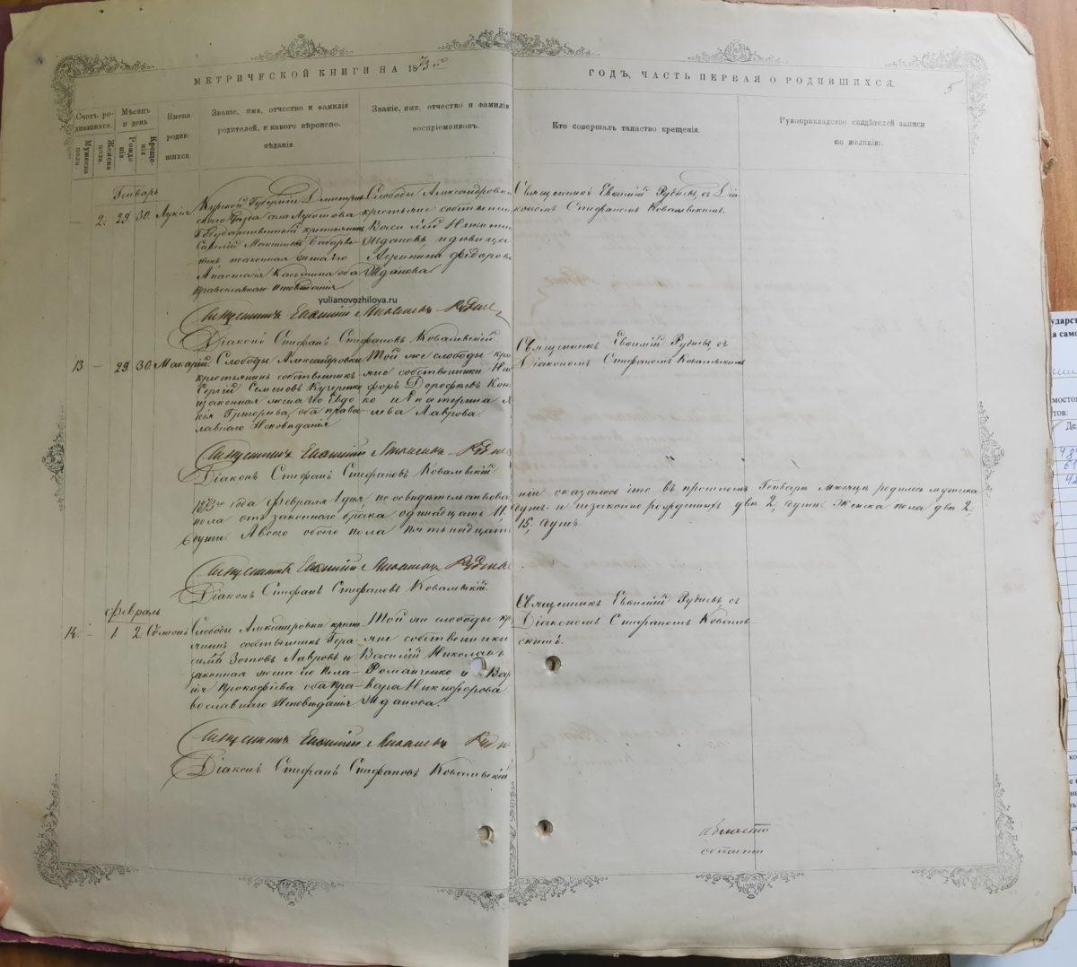В метрических книгах находим записи о рождении, браке и смерти предков. Иногда с удивлением отмечаем, что в разных поколениях могут совпадать даты важных жизненных событий